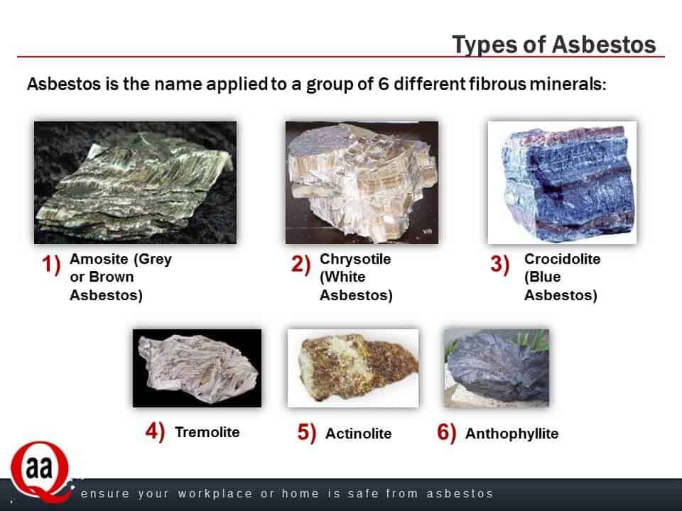 Asbestos Audits Queensland AAQ PL -Training Resources Types of Asbestos
